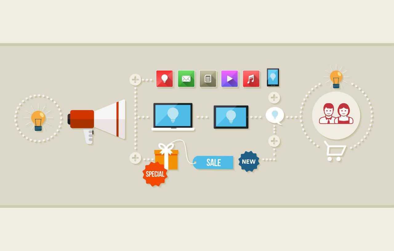 معرفی و آموزش محصولات جدید برای پرسنل و مشتریان از طریق وبینار