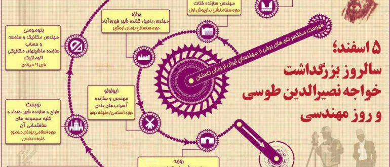 مهندسان ایرانی