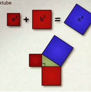 آموزش خلاقانه مفاهیم ریاضیات